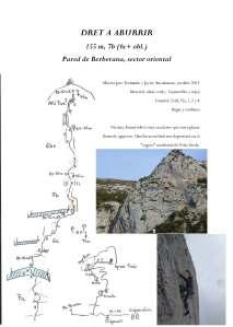 DRET A ABURRIR. Croquis escalada Sierra de Cantabria